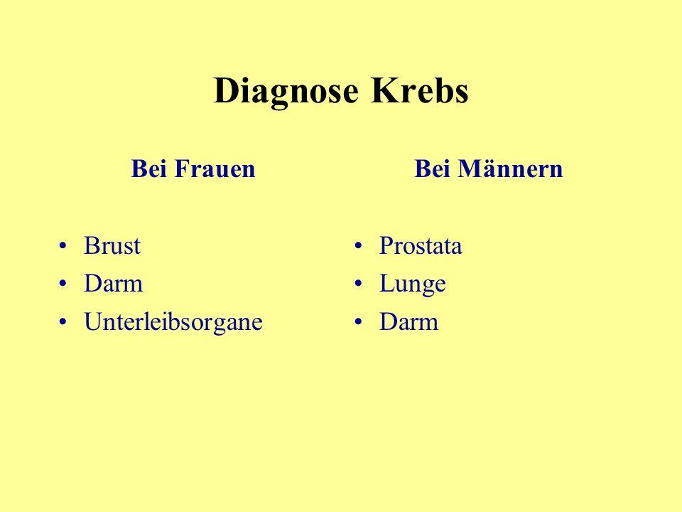 Diagnose Krebs Bei Frauen Brust Darm Unterleibsorgane Bei Männern Prostata Lunge Darm