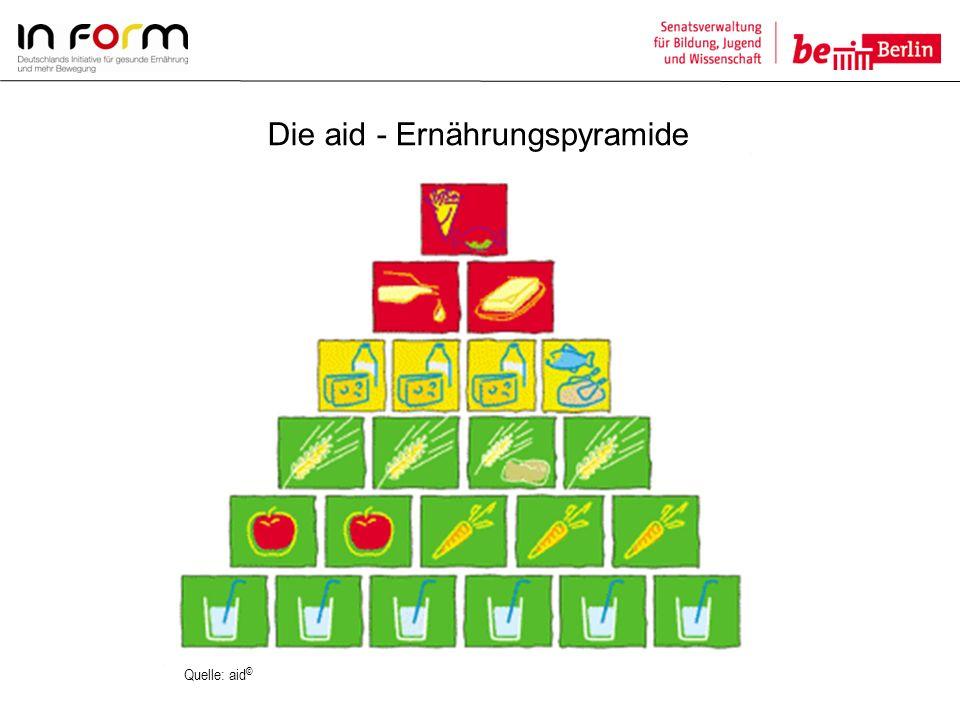 Die aid - Ernährungspyramide Quelle: aid ©