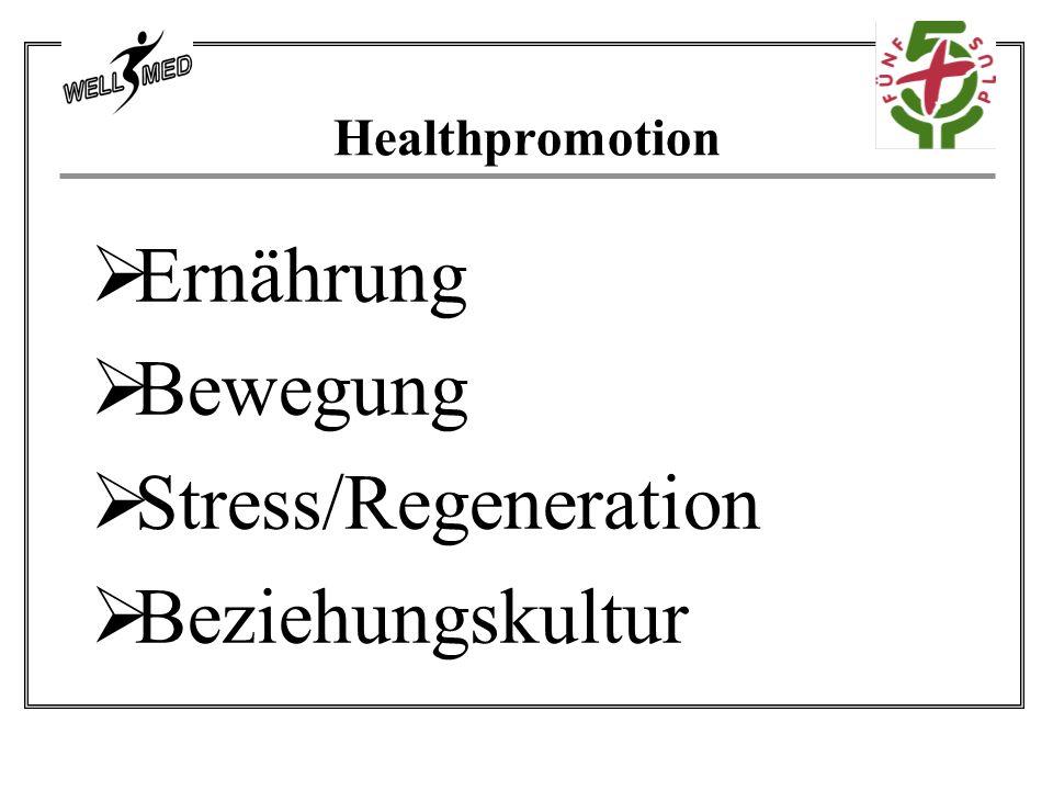 Healthpromotion Ernährung Bewegung Stress/Regeneration Beziehungskultur