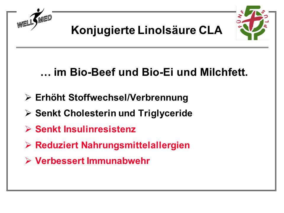 … im Bio-Beef und Bio-Ei und Milchfett. Erhöht Stoffwechsel/Verbrennung Senkt Cholesterin und Triglyceride Senkt Insulinresistenz Reduziert Nahrungsmi