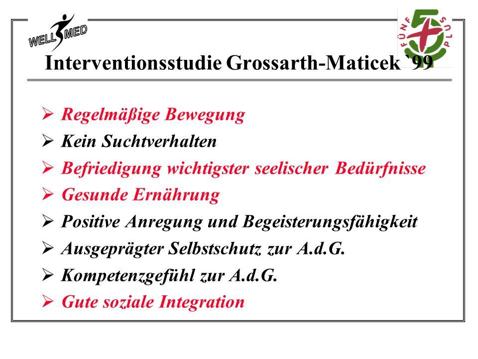 Interventionsstudie Grossarth-Maticek `99 Regelmäßige Bewegung Kein Suchtverhalten Befriedigung wichtigster seelischer Bedürfnisse Gesunde Ernährung P