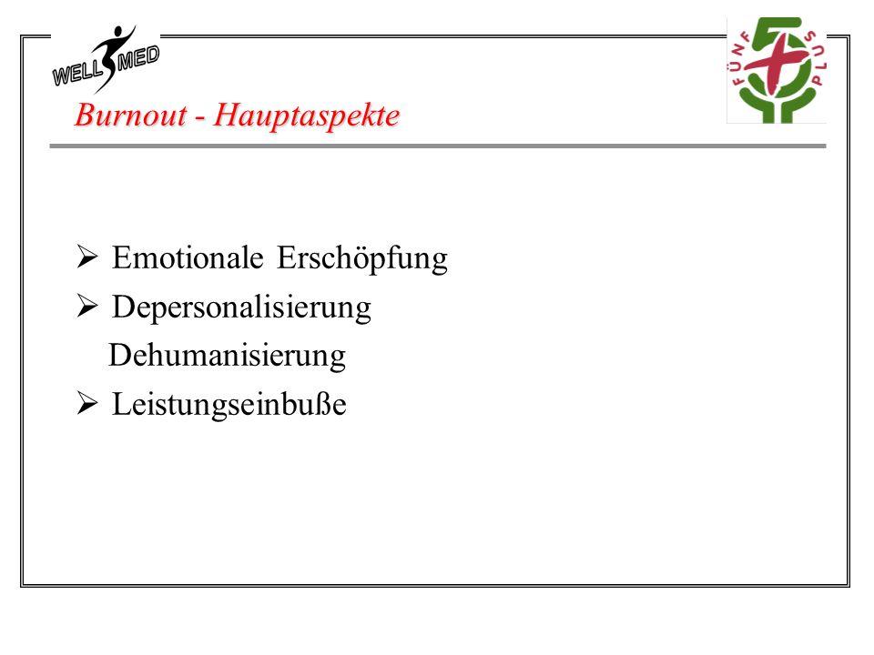 Burnout - Hauptaspekte Emotionale Erschöpfung Depersonalisierung Dehumanisierung Leistungseinbuße