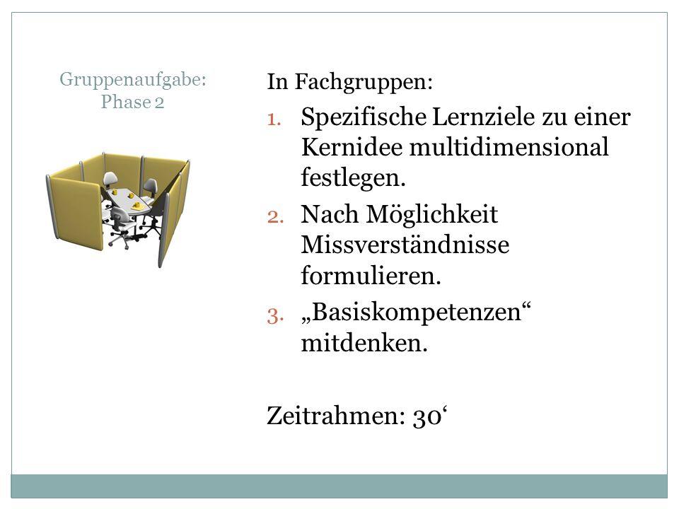 Gruppenaufgabe: Phase 2 In Fachgruppen: 1. Spezifische Lernziele zu einer Kernidee multidimensional festlegen. 2. Nach Möglichkeit Missverständnisse f