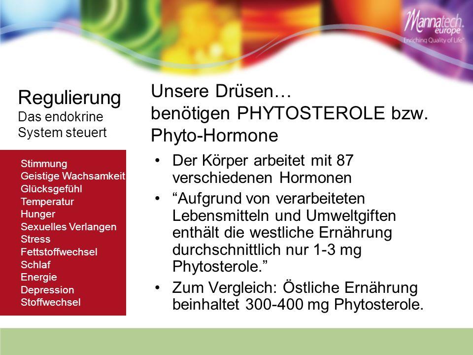 Unsere Drüsen… benötigen PHYTOSTEROLE bzw. Phyto-Hormone Der Körper arbeitet mit 87 verschiedenen Hormonen Aufgrund von verarbeiteten Lebensmitteln un