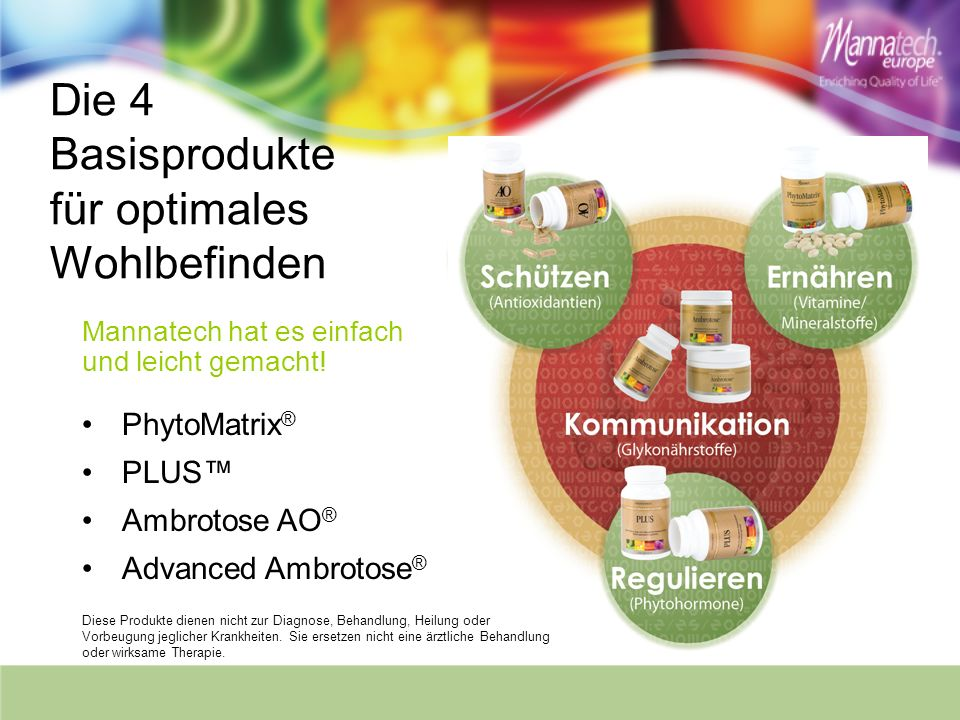 Die 4 Basisprodukte für optimales Wohlbefinden Mannatech hat es einfach und leicht gemacht! PhytoMatrix ® PLUS Ambrotose AO ® Advanced Ambrotose ® Die