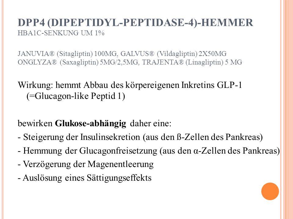 M AHLZEIT GLP-1 F REISETZUNG IM D ARM AKTIVES GLP-1 (HWZ 1-2 MIN ) I NAKTIVES GLP-1 DPP-4 DPP-4 Hemmer -Steigerung der Insulinsekretion (aus den ß-Zellen des Pankreas) -Hemmung der Glucagonfreisetzung (aus den α-Zellen des Pankreas) - Verzögerung der Magenentleerung - Auslösung eines Sättigungseffekts