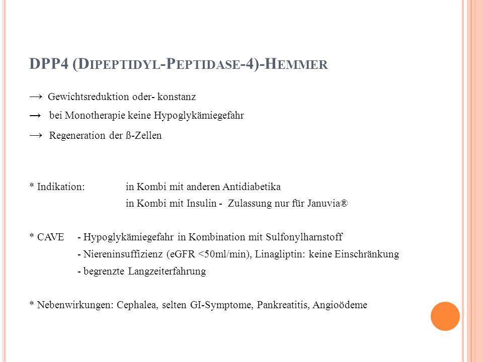 GLP – 1-ANALOGA BYETTA® (EXENATID) s.c.VICTOZA® (LIRAGLUTID) s.c.
