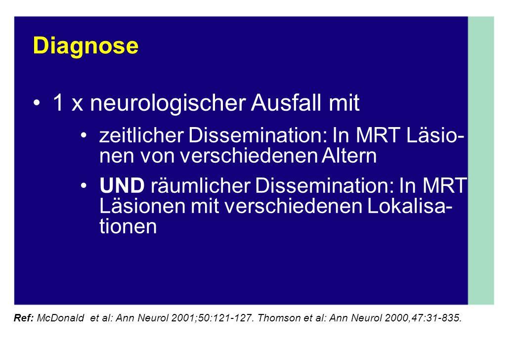 04.04.2014 Epilepsie, Diskussionsrunde Diagnose, MRT T1: ZNS-Läsionen dunkelT2: ZNS-Läsionen hell
