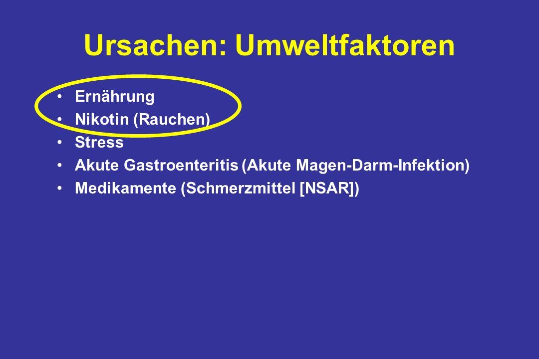 Ursachen: Umweltfaktoren Ernährung Nikotin (Rauchen) Stress Akute Gastroenteritis (Akute Magen-Darm-Infektion) Medikamente (Schmerzmittel [NSAR])
