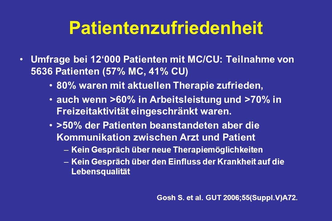 Patientenzufriedenheit Umfrage bei 12000 Patienten mit MC/CU: Teilnahme von 5636 Patienten (57% MC, 41% CU) 80% waren mit aktuellen Therapie zufrieden, auch wenn >60% in Arbeitsleistung und >70% in Freizeitaktivität eingeschränkt waren.