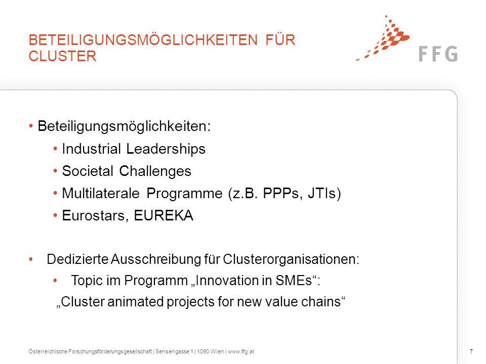 BETEILIGUNGSMÖGLICHKEITEN FÜR CLUSTER Beteiligungsmöglichkeiten: Industrial Leaderships Societal Challenges Multilaterale Programme (z.B.