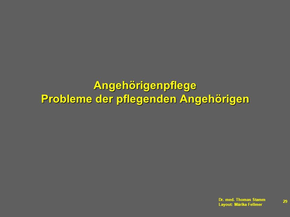 Dr. med. Thomas Stamm Layout: Márika Fellmer 29 Angehörigenpflege Probleme der pflegenden Angehörigen