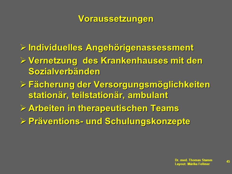 Dr. med. Thomas Stamm Layout: Márika Fellmer 45 Voraussetzungen Individuelles Angehörigenassessment Individuelles Angehörigenassessment Vernetzung des