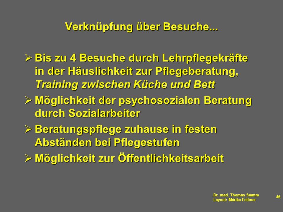 Dr. med. Thomas Stamm Layout: Márika Fellmer 46 Verknüpfung über Besuche... Bis zu 4 Besuche durch Lehrpflegekräfte in der Häuslichkeit zur Pflegebera