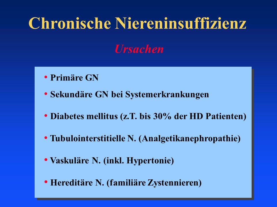 Chronische Niereninsuffizienz Ursachen Primäre GN Sekundäre GN bei Systemerkrankungen Diabetes mellitus (z.T. bis 30% der HD Patienten) Tubulointersti