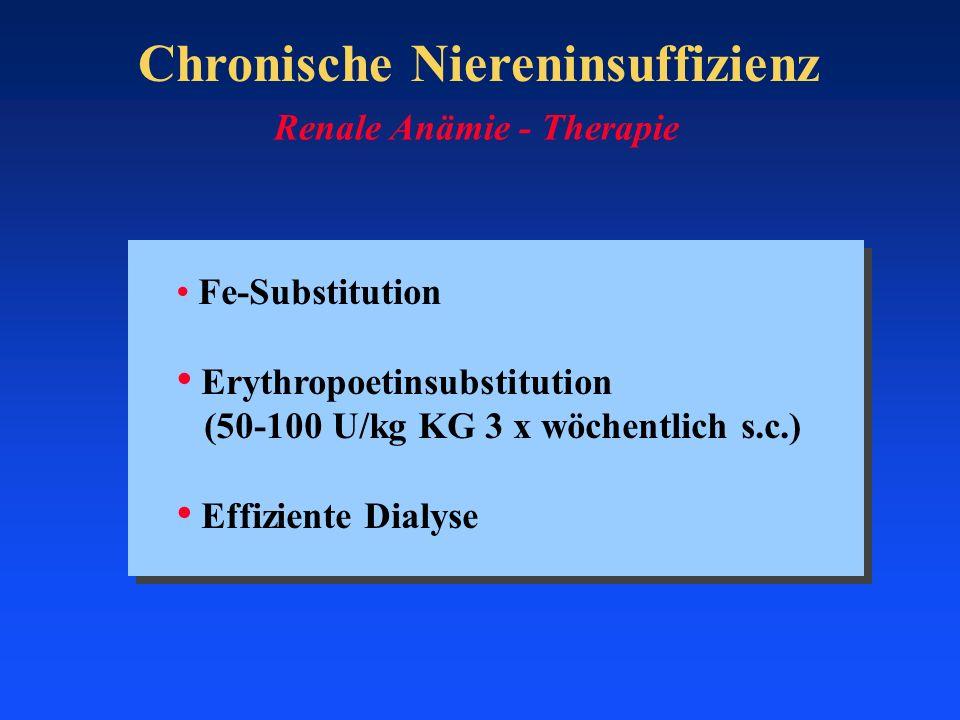 Chronische Niereninsuffizienz Renale Anämie - Therapie Fe-Substitution Erythropoetinsubstitution (50-100 U/kg KG 3 x wöchentlich s.c.) Effiziente Dial