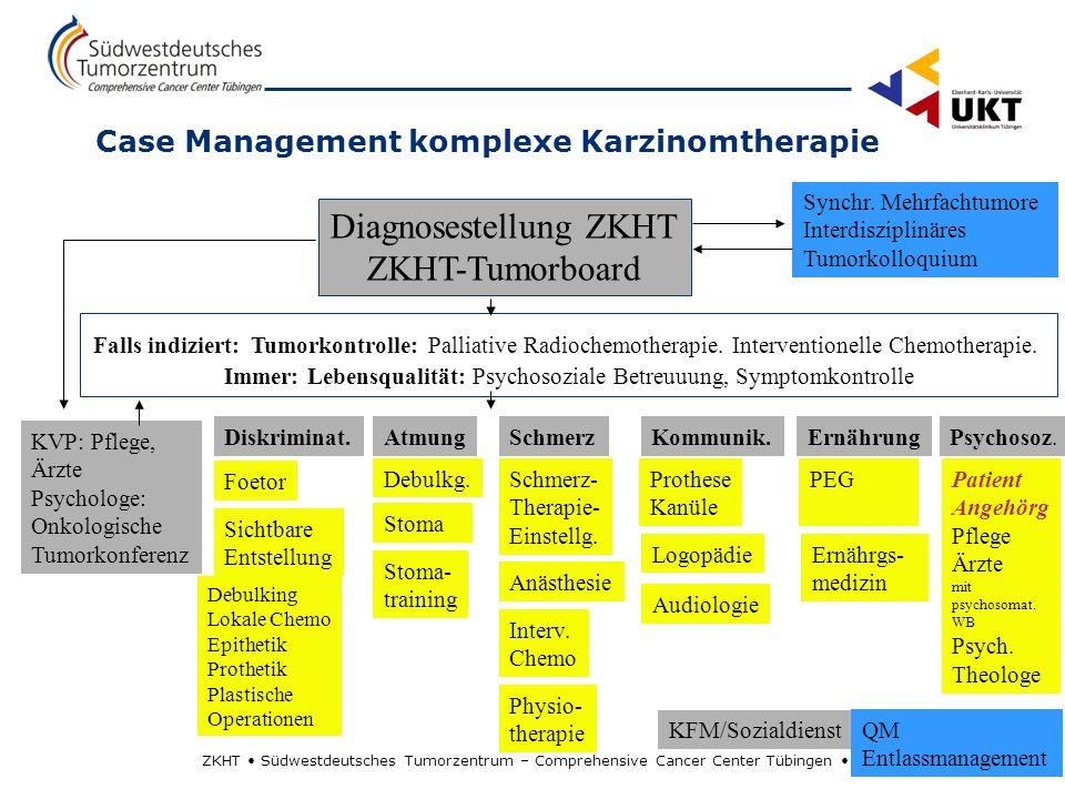 ZKHT Südwestdeutsches Tumorzentrum – Comprehensive Cancer Center Tübingen 3 Case Management komplexe Karzinomtherapie Diagnosestellung ZKHT ZKHT-Tumor