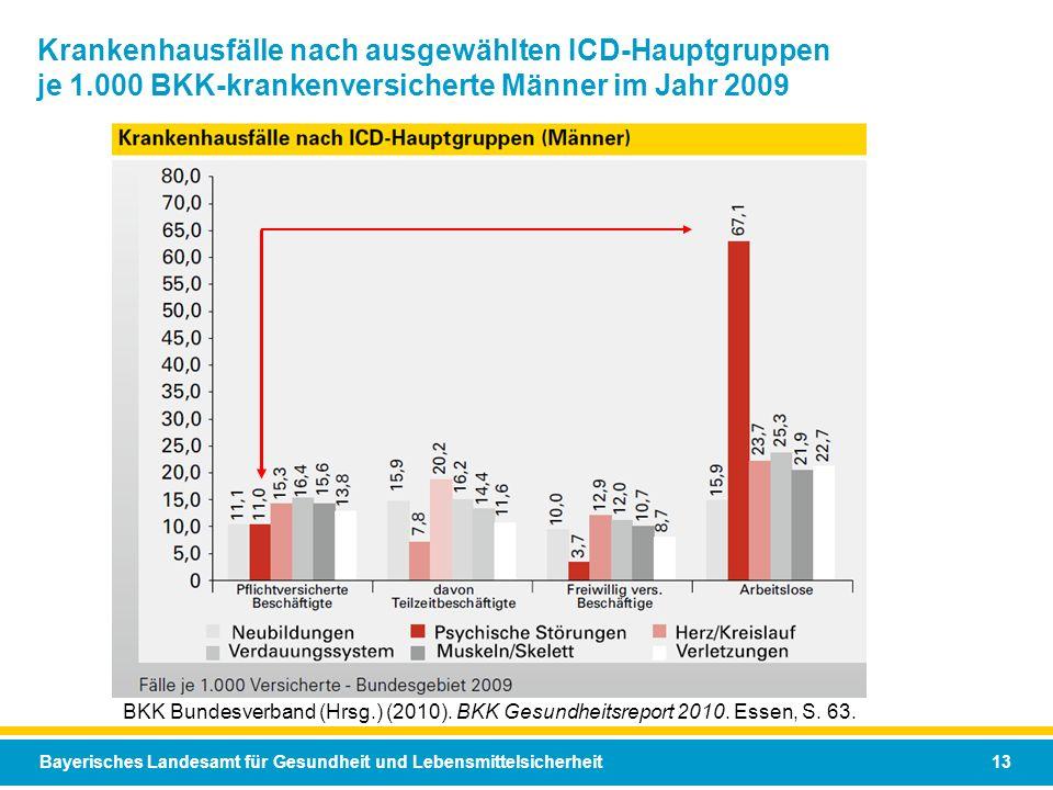 Bayerisches Landesamt für Gesundheit und Lebensmittelsicherheit 13 Krankenhausfälle nach ausgewählten ICD-Hauptgruppen je 1.000 BKK-krankenversicherte
