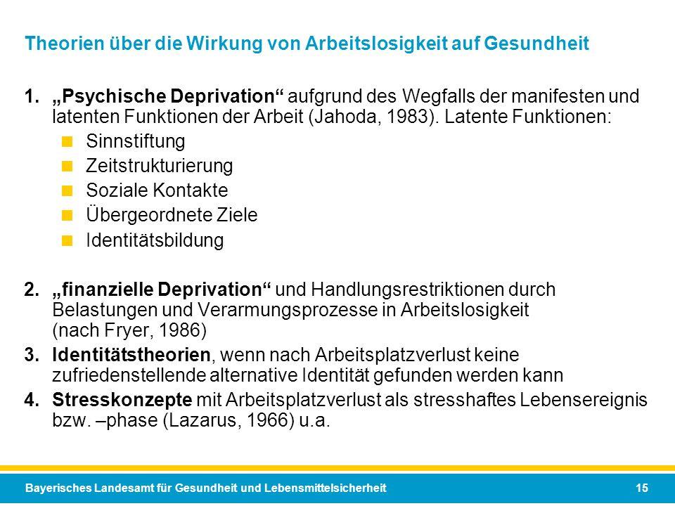 Bayerisches Landesamt für Gesundheit und Lebensmittelsicherheit 15 Theorien über die Wirkung von Arbeitslosigkeit auf Gesundheit 1.Psychische Deprivat
