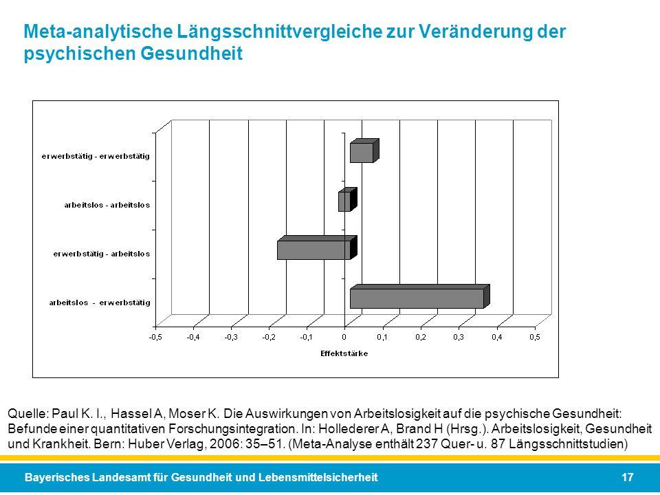 Bayerisches Landesamt für Gesundheit und Lebensmittelsicherheit 17 Meta-analytische Längsschnittvergleiche zur Veränderung der psychischen Gesundheit