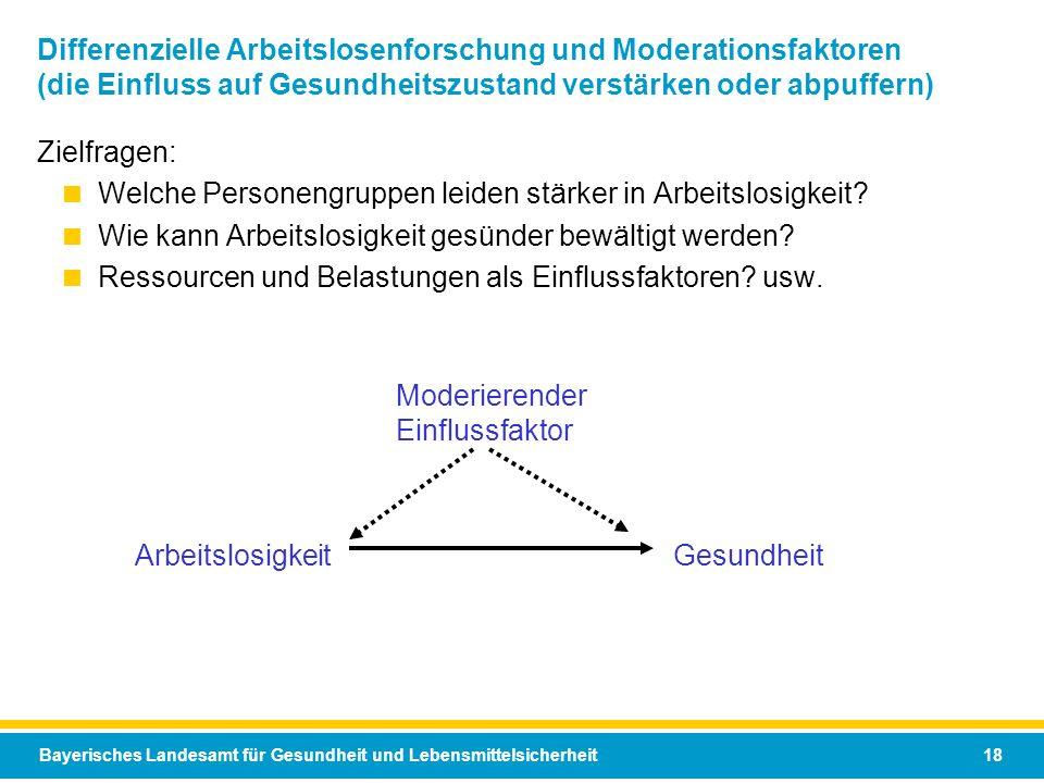Bayerisches Landesamt für Gesundheit und Lebensmittelsicherheit 18 Differenzielle Arbeitslosenforschung und Moderationsfaktoren (die Einfluss auf Gesu