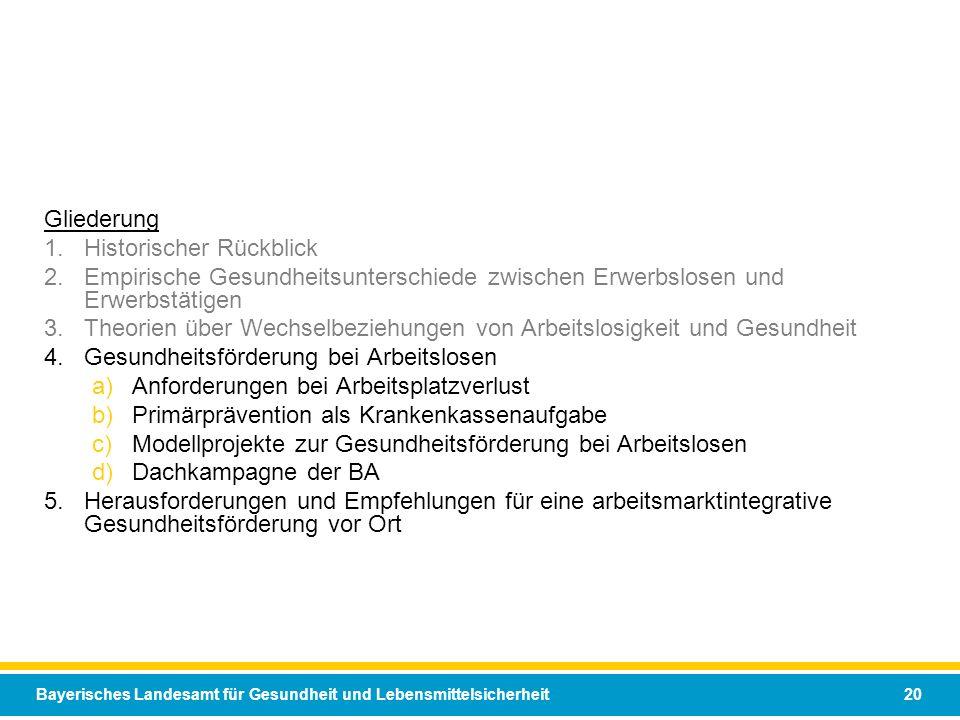 Bayerisches Landesamt für Gesundheit und Lebensmittelsicherheit 20 Gliederung 1.Historischer Rückblick 2.Empirische Gesundheitsunterschiede zwischen E