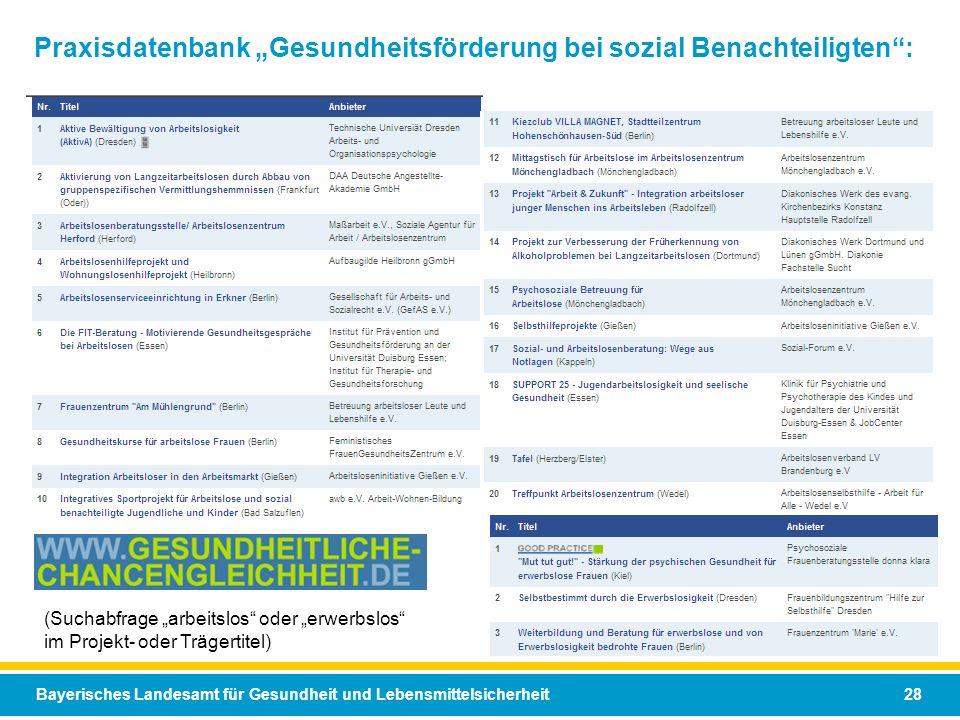 Bayerisches Landesamt für Gesundheit und Lebensmittelsicherheit 28 Praxisdatenbank Gesundheitsförderung bei sozial Benachteiligten: (Suchabfrage arbei