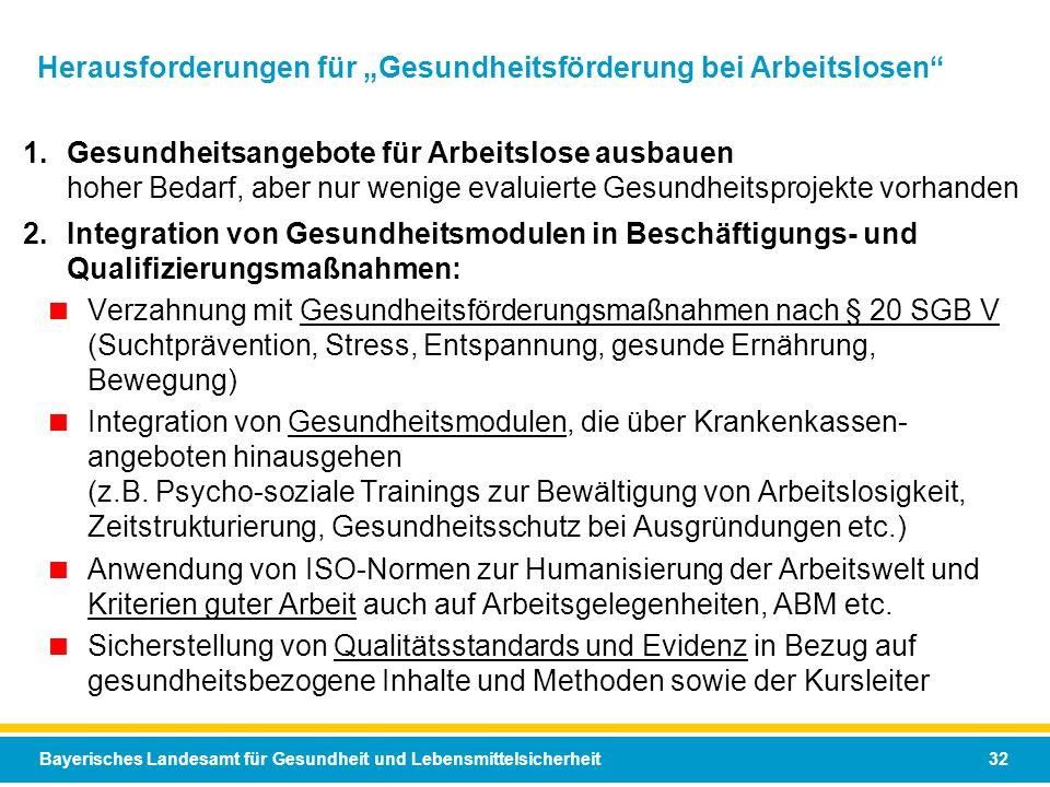 Bayerisches Landesamt für Gesundheit und Lebensmittelsicherheit 32 Herausforderungen für Gesundheitsförderung bei Arbeitslosen 1.Gesundheitsangebote f