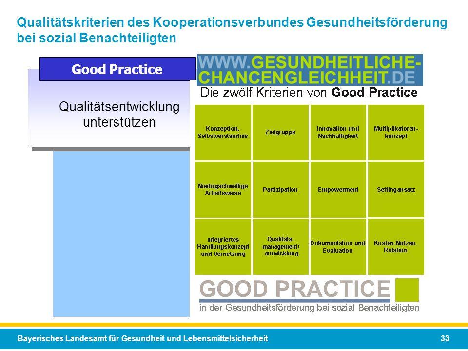 Bayerisches Landesamt für Gesundheit und Lebensmittelsicherheit 33 Good Practice Qualitätsentwicklung unterstützen Qualitätskriterien des Kooperations