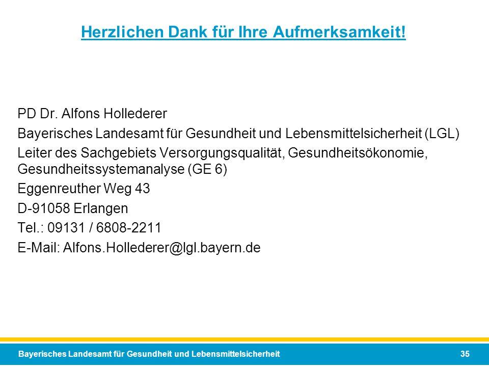 Bayerisches Landesamt für Gesundheit und Lebensmittelsicherheit 35 Herzlichen Dank für Ihre Aufmerksamkeit! PD Dr. Alfons Hollederer Bayerisches Lande