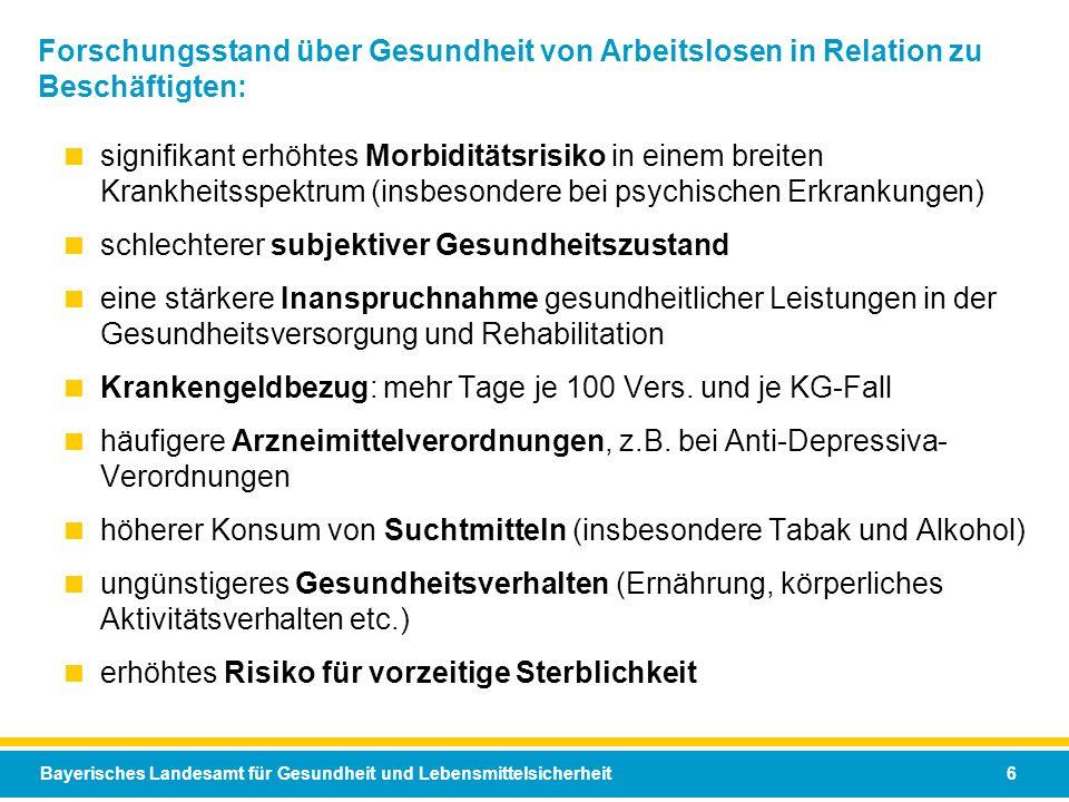 Bayerisches Landesamt für Gesundheit und Lebensmittelsicherheit 6 Forschungsstand über Gesundheit von Arbeitslosen in Relation zu Beschäftigten: signi