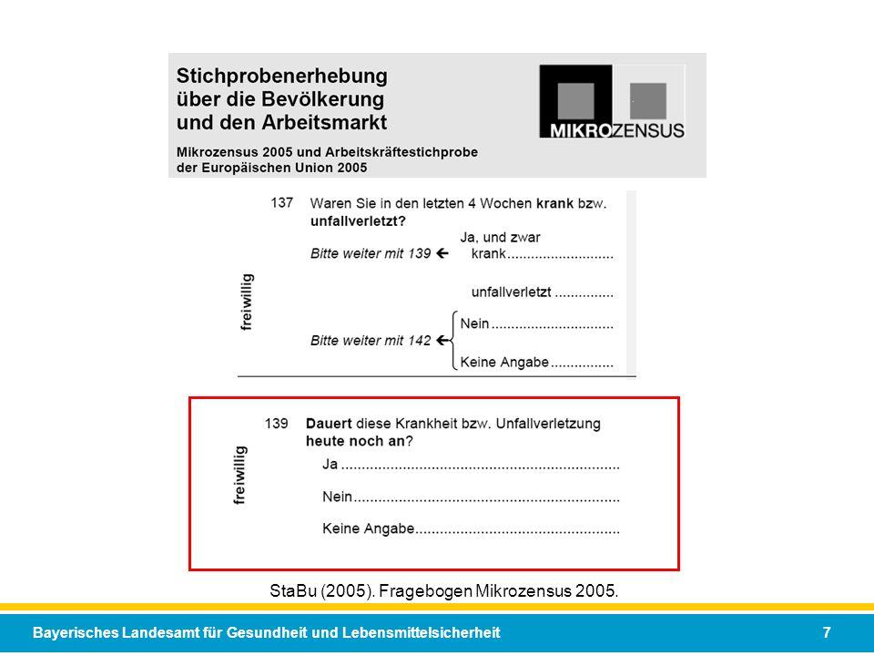 Bayerisches Landesamt für Gesundheit und Lebensmittelsicherheit 8 Krankenstand am Erhebungstag bei Arbeitsuchenden und Erwerbstätigen in Thüringen im Mikrozensus 2005 (Jahresdurchschnitt 2005) Anmerkung: Eigene Berechnung mit Mikrozensus Scientific Use File 2005 (70%-Unterstichprobe); Unterschied signifikant (Phi 0,070, p < 0,05); N = 1.055 Tsd.