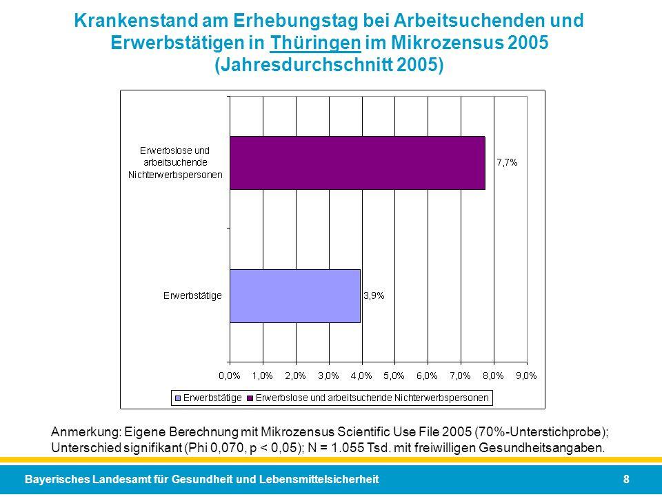 Bayerisches Landesamt für Gesundheit und Lebensmittelsicherheit 8 Krankenstand am Erhebungstag bei Arbeitsuchenden und Erwerbstätigen in Thüringen im