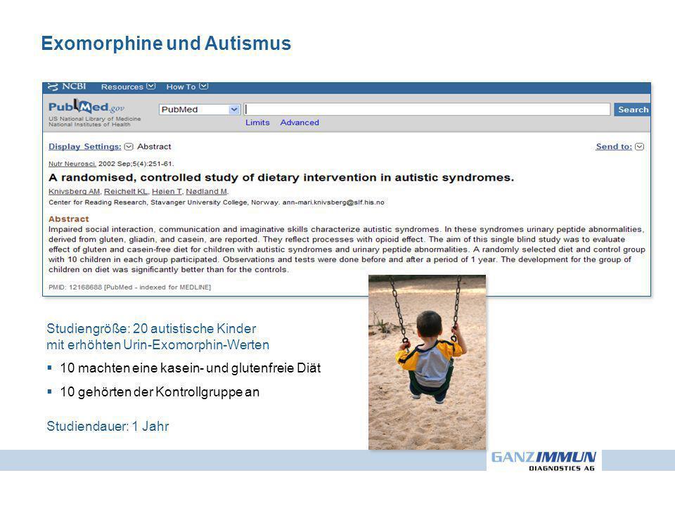 Exomorphine und Autismus Studiengröße: 20 autistische Kinder mit erhöhten Urin-Exomorphin-Werten 10 machten eine kasein- und glutenfreie Diät 10 gehör