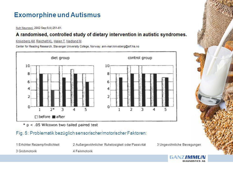 Exomorphine und Autismus Fig. 5: Problematik bezüglich sensorischer/motorischer Faktoren: 1 Erhöhter Reizempfindlichkeit 2 Außergewöhnlicher Ruhelosig