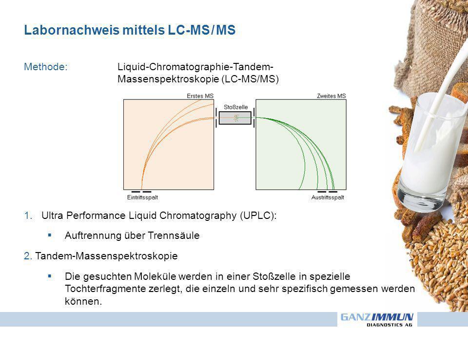 Methode: Liquid-Chromatographie-Tandem- Massenspektroskopie (LC-MS/MS) 1.Ultra Performance Liquid Chromatography (UPLC): Auftrennung über Trennsäule 2.