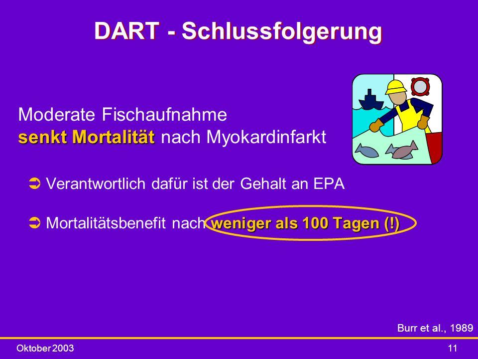 Oktober 200311 DART - Schlussfolgerung senkt Mortalität Moderate Fischaufnahme senkt Mortalität nach Myokardinfarkt ÜVerantwortlich dafür ist der Geha