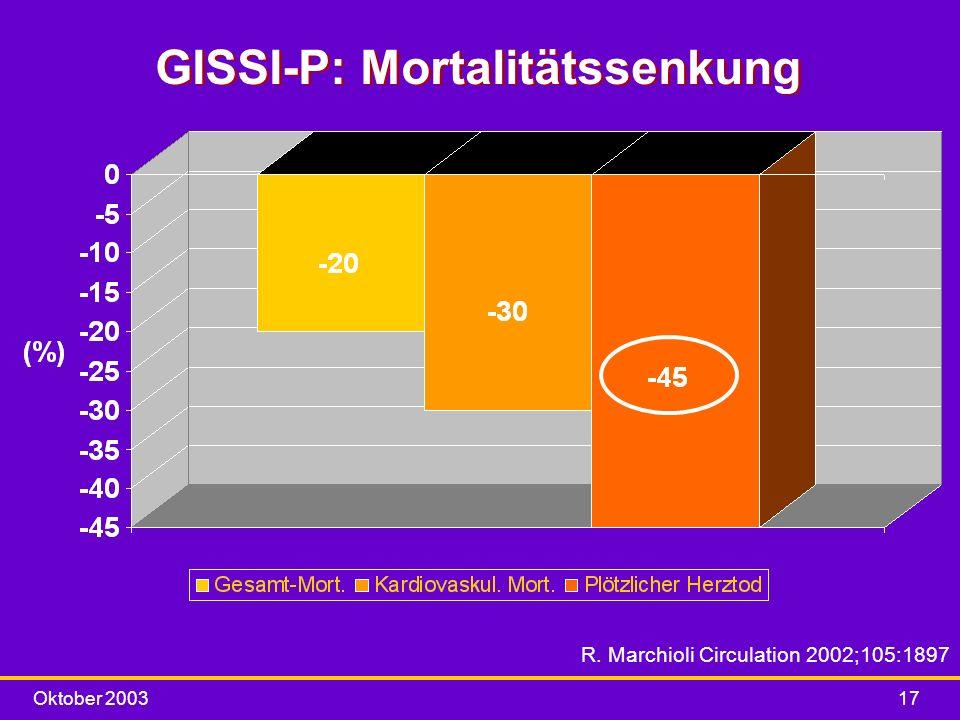 Oktober 200317 GISSI-P: Mortalitätssenkung R. Marchioli Circulation 2002;105:1897