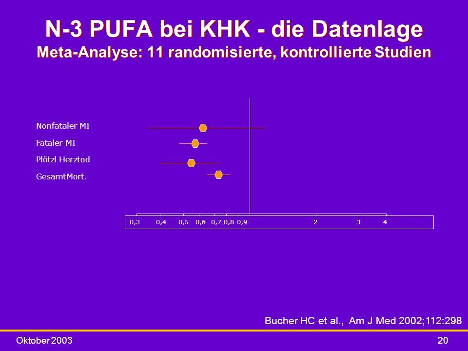 Oktober 200320 N-3 PUFA bei KHK - die Datenlage Meta-Analyse: 11 randomisierte, kontrollierte Studien Bucher HC et al., Am J Med 2002;112:298 Nonfatal