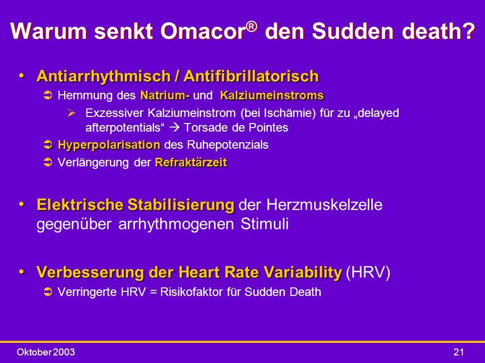Oktober 200321 Warum senkt Omacor ® den Sudden death? Antiarrhythmisch / Antifibrillatorisch Antiarrhythmisch / Antifibrillatorisch Natrium-Kalziumein