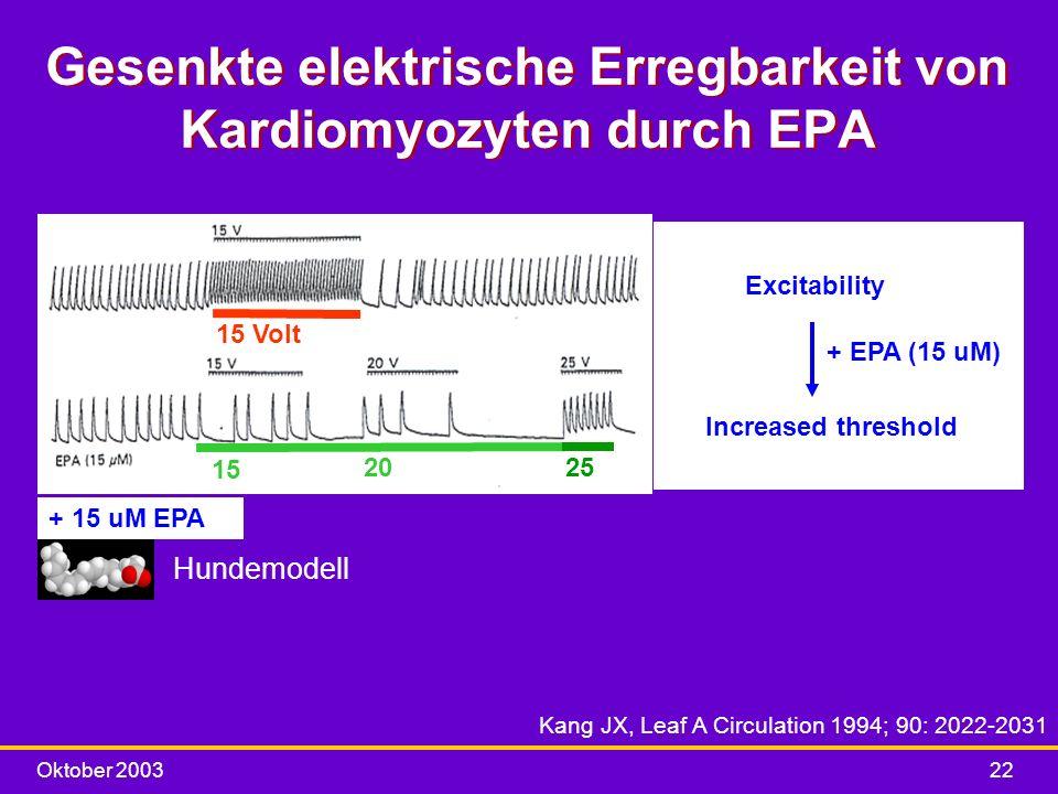 Oktober 200322 Gesenkte elektrische Erregbarkeit von Kardiomyozyten durch EPA Kang JX, Leaf A Circulation 1994; 90: 2022-2031 Excitability Increased t