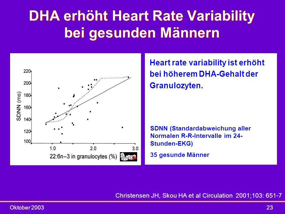 Oktober 200323 DHA erhöht Heart Rate Variability bei gesunden Männern Christensen JH, Skou HA et al Circulation 2001;103: 651-7 Heart rate variability