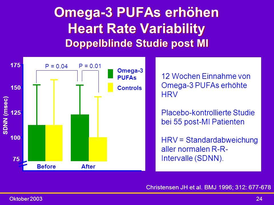 Oktober 200324 Omega-3 PUFAs erhöhen Heart Rate Variability Doppelblinde Studie post MI 12 Wochen Einnahme von Omega-3 PUFAs erhöhte HRV Placebo-kontr
