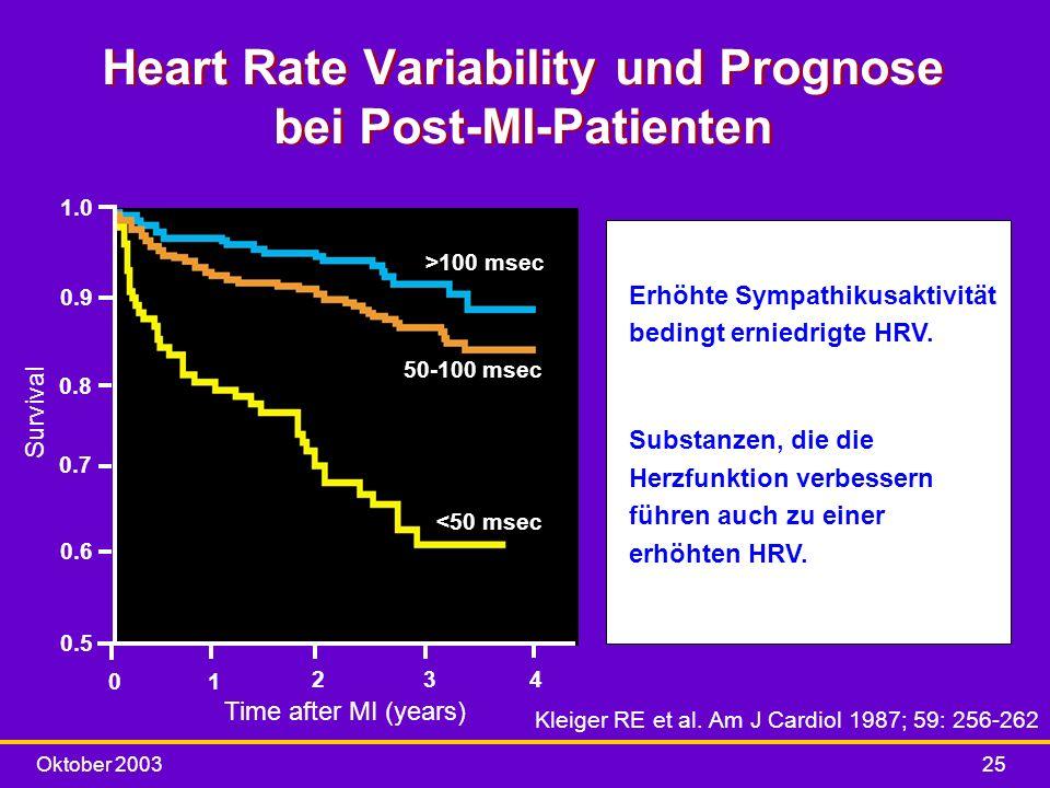 Oktober 200325 Heart Rate Variability und Prognose bei Post-MI-Patienten Kleiger RE et al. Am J Cardiol 1987; 59: 256-262 1.0 0.9 0.8 0.7 0.6 0.5 Surv