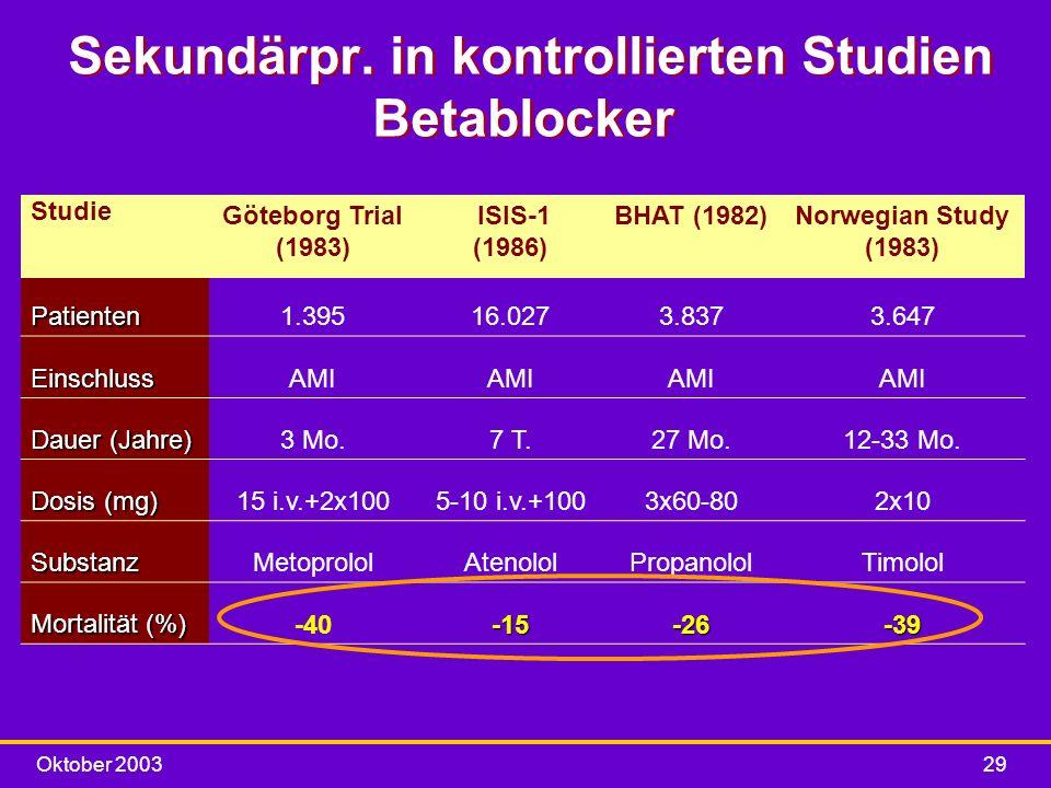Oktober 200329 Sekundärpr. in kontrollierten Studien Betablocker Studie Göteborg Trial (1983) ISIS-1 (1986) BHAT (1982)Norwegian Study (1983) Patiente
