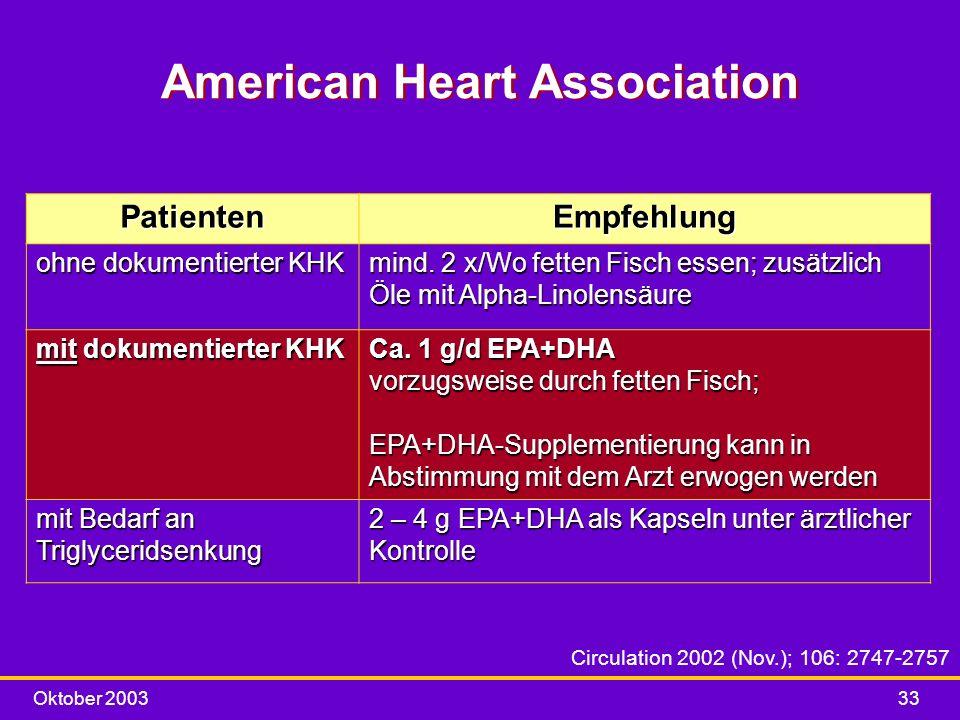 Oktober 200333 American Heart Association Circulation 2002 (Nov.); 106: 2747-2757 PatientenEmpfehlung ohne dokumentierter KHK mind. 2 x/Wo fetten Fisc