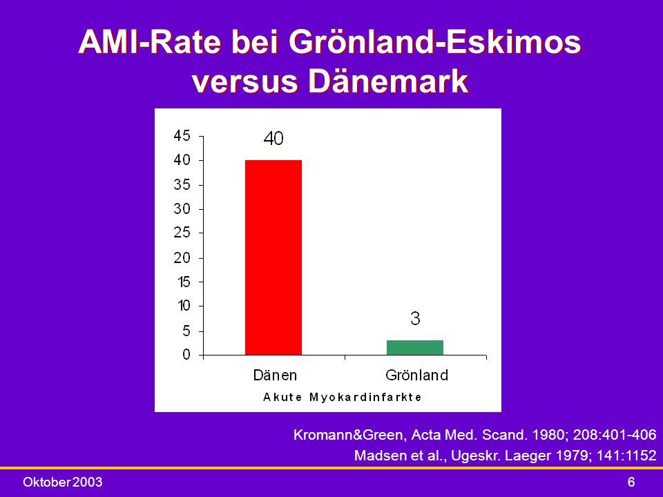Oktober 20036 AMI-Rate bei Grönland-Eskimos versus Dänemark Kromann&Green, Acta Med. Scand. 1980; 208:401-406 Madsen et al., Ugeskr. Laeger 1979; 141: