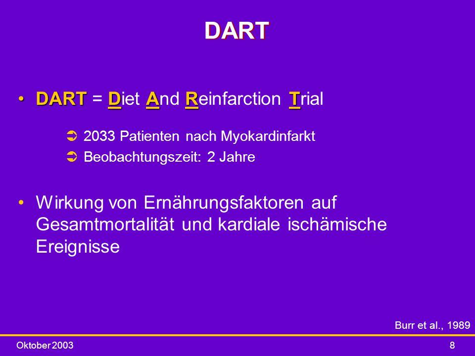 Oktober 20039 DART 3 Ernährungsfaktoren untersucht: ÜFettreduktion - unter 30% der Energiezufuhr (Fat advice) ÜFischreiche Ernährung- 2 Portionen pro Woche (200-400g) (Fish advice) ÜRohfaserreiche Ernährung- 18 g pro Tag (Fibre advice) ÜFaktoren jeweils einzeln und kombiniert