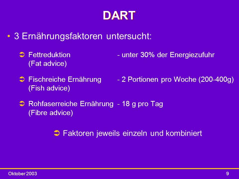 Oktober 20039 DART 3 Ernährungsfaktoren untersucht: ÜFettreduktion - unter 30% der Energiezufuhr (Fat advice) ÜFischreiche Ernährung- 2 Portionen pro