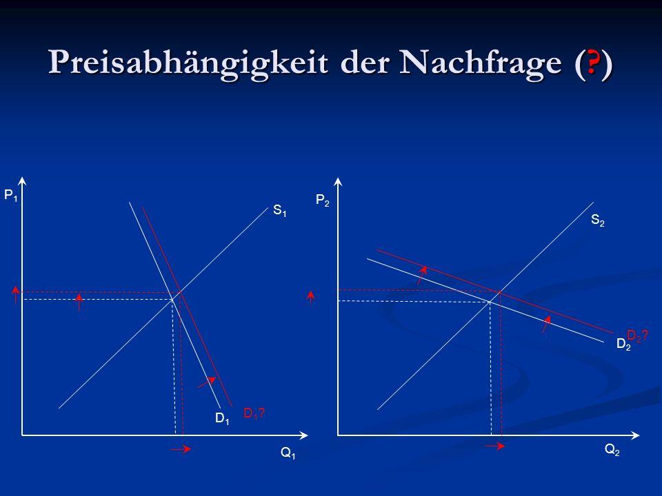 Preisabhängigkeit der Nachfrage (?) Q1Q1 Q2Q2 P1P1 P2P2 S1S1 S2S2 D2D2 D1D1 D1?D1? D2?D2?